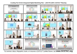 PR Smith talking SOSTAC 'Dynamic, Interactive , Informative & Entertaining' - feedback says
