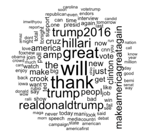 Word Cloud Trump