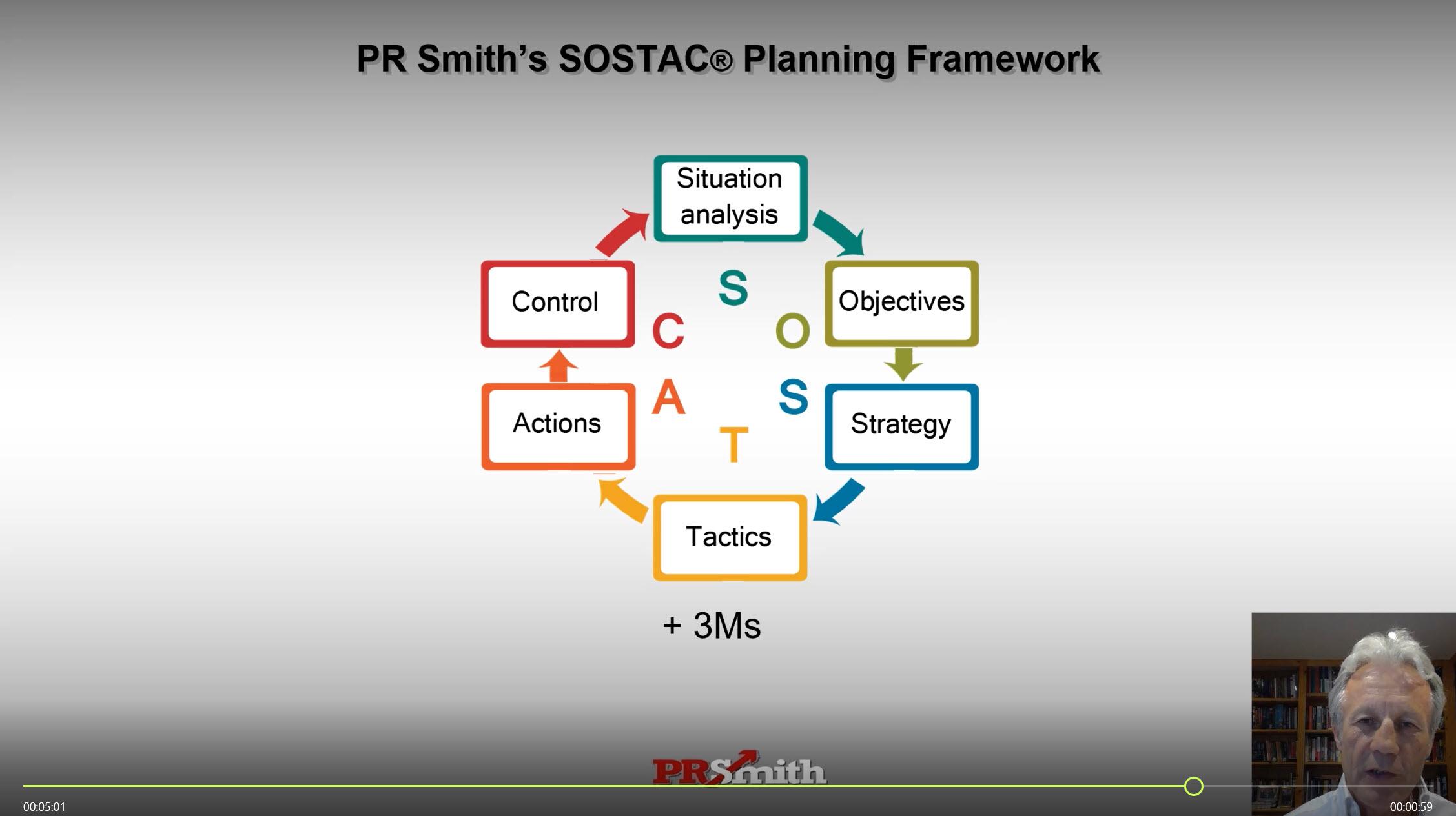 SOSTAC Diagram